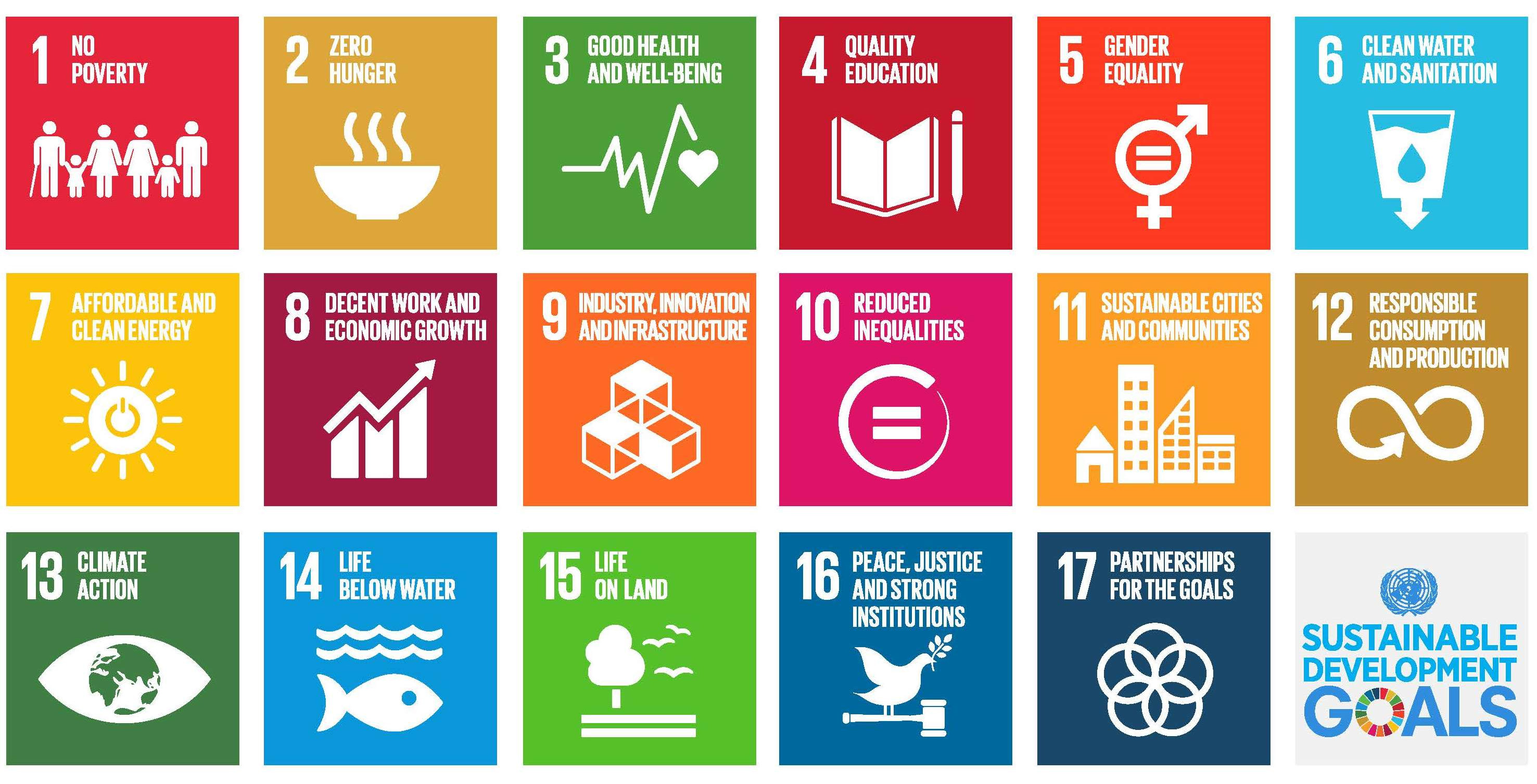 The SDGS aim to provide a global shared blueprint for peace and prosperity for people and the planet.