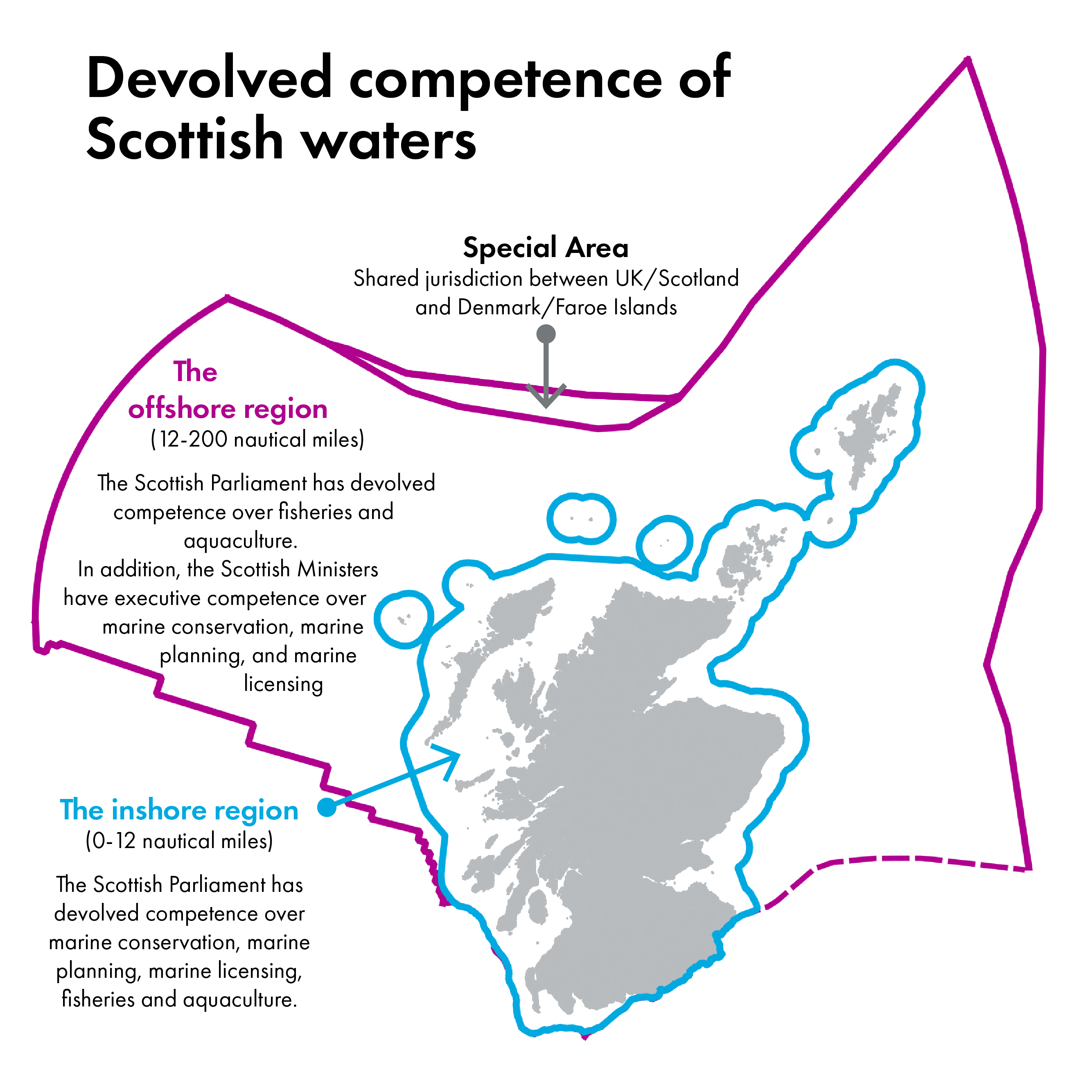 Map showing Scotland's marine boundaries and devolved competence of Scotland's waters.